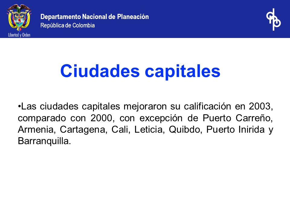 Departamento Nacional de Planeación República de Colombia Las ciudades capitales mejoraron su calificación en 2003, comparado con 2000, con excepción de Puerto Carreño, Armenia, Cartagena, Cali, Leticia, Quibdo, Puerto Inirida y Barranquilla.