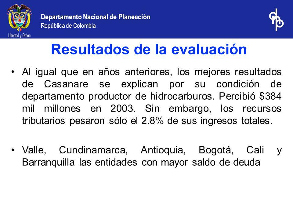 Departamento Nacional de Planeación República de Colombia Al igual que en años anteriores, los mejores resultados de Casanare se explican por su condición de departamento productor de hidrocarburos.