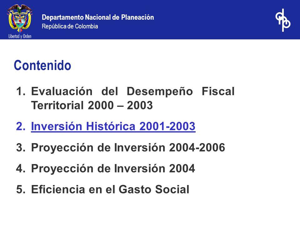 1.Evaluación del Desempeño Fiscal Territorial 2000 – 2003 2.Inversión Histórica 2001-2003 3.Proyección de Inversión 2004-2006 4.Proyección de Inversión 2004 5.Eficiencia en el Gasto Social Contenido
