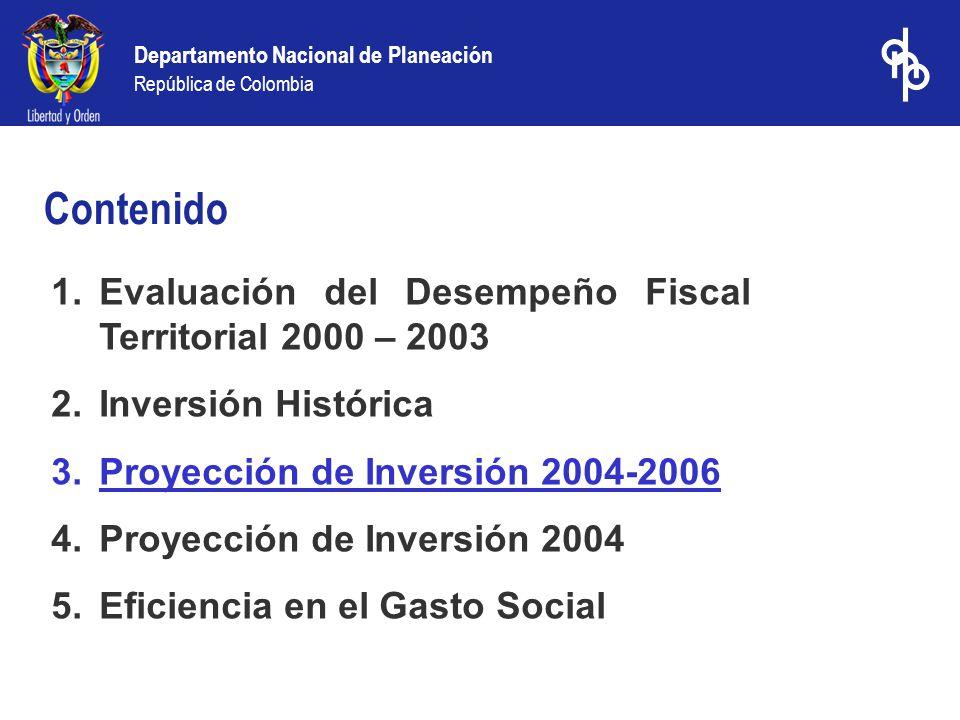 1.Evaluación del Desempeño Fiscal Territorial 2000 – 2003 2.Inversión Histórica 3.Proyección de Inversión 2004-2006 4.Proyección de Inversión 2004 5.Eficiencia en el Gasto Social Contenido