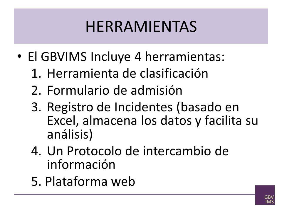 HERRAMIENTAS El GBVIMS Incluye 4 herramientas: 1.Herramienta de clasificación 2.Formulario de admisión 3.Registro de Incidentes (basado en Excel, almacena los datos y facilita su análisis) 4.Un Protocolo de intercambio de información 5.