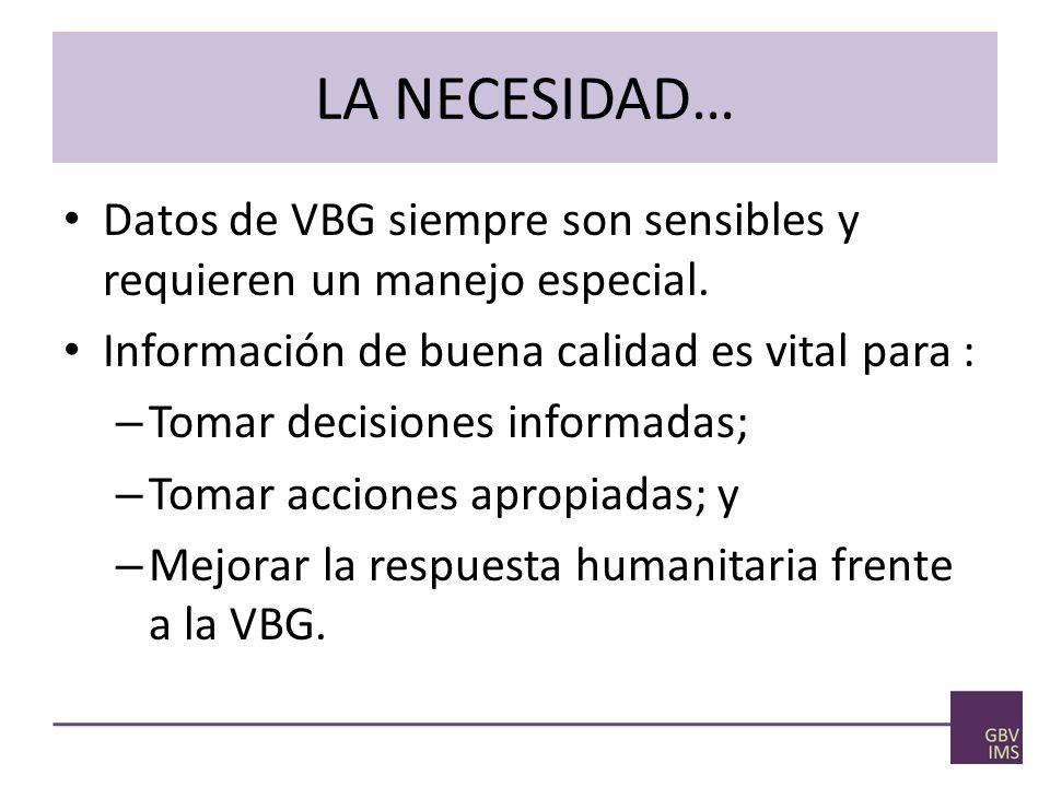 GBVIMS Recopilación Sistemática de información sobre la VBG Análisis estadístico de información sobre reportes de la VBG Compartir datos sobre la VBG de manera ética y segura