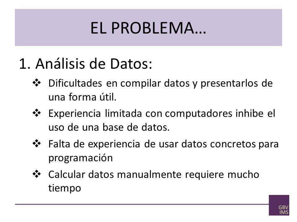 EL PROBLEMA… 1.Análisis de Datos: Dificultades en compilar datos y presentarlos de una forma útil.