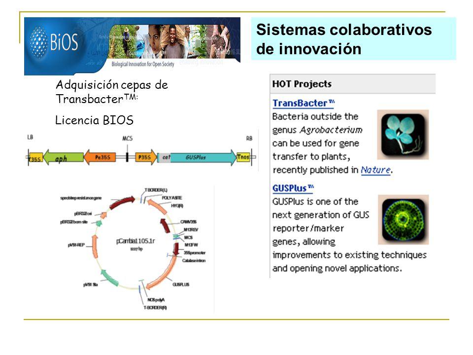Adquisición cepas de Transbacter TM: Licencia BIOS Sistemas colaborativos de innovación