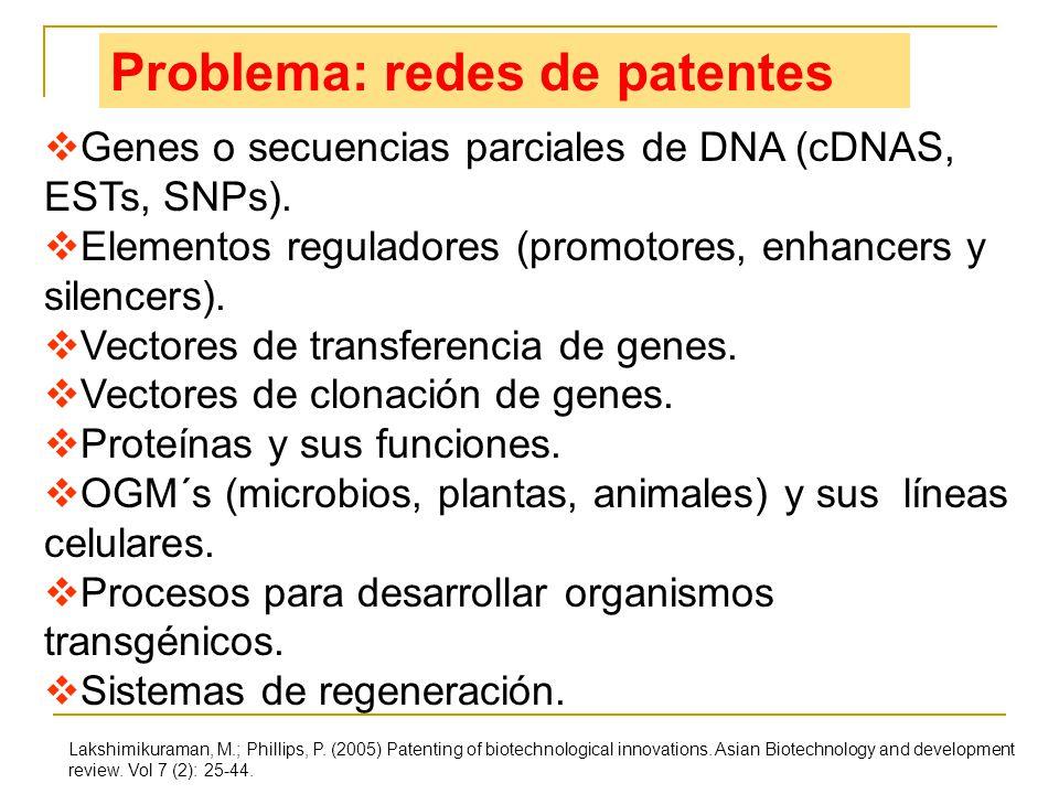 Genes o secuencias parciales de DNA (cDNAS, ESTs, SNPs).