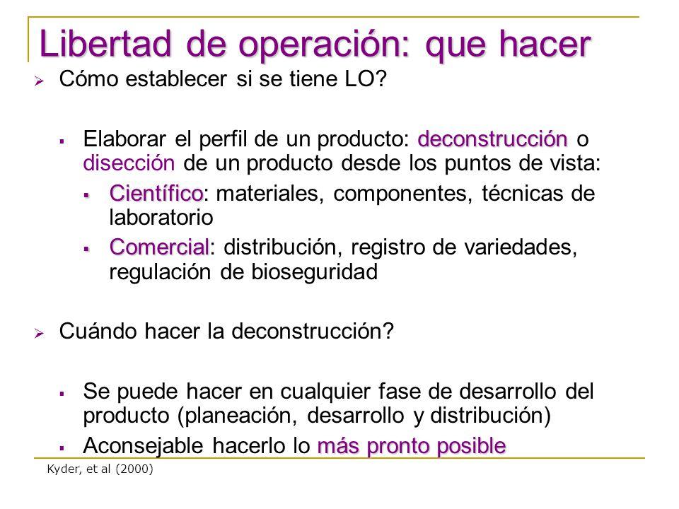 Libertad de operación: que hacer Cómo establecer si se tiene LO? deconstrucción Elaborar el perfil de un producto: deconstrucción o disección de un pr