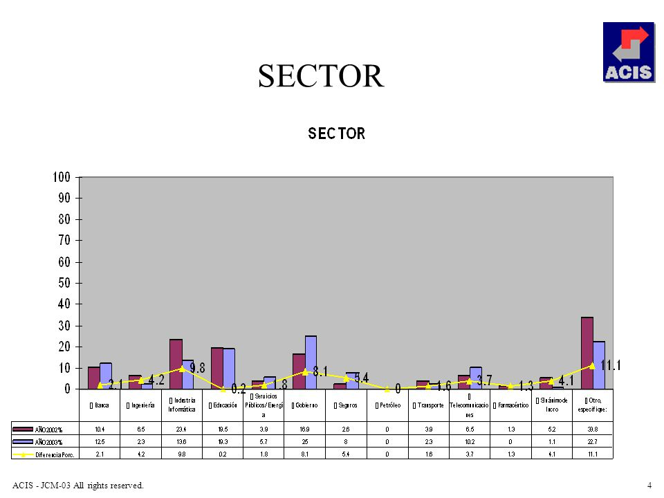 ACIS - JCM-03 All rights reserved.4 SECTOR