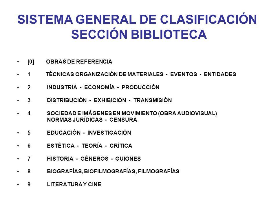 CODIFICACIÓN SECCIÓN BIBLIOTECA La asignación de los números topográficos que identifica a cada uno de los materiales bibliográficos, está apoyado en lo anterior y además en unos códigos bibliotecológicos propios.