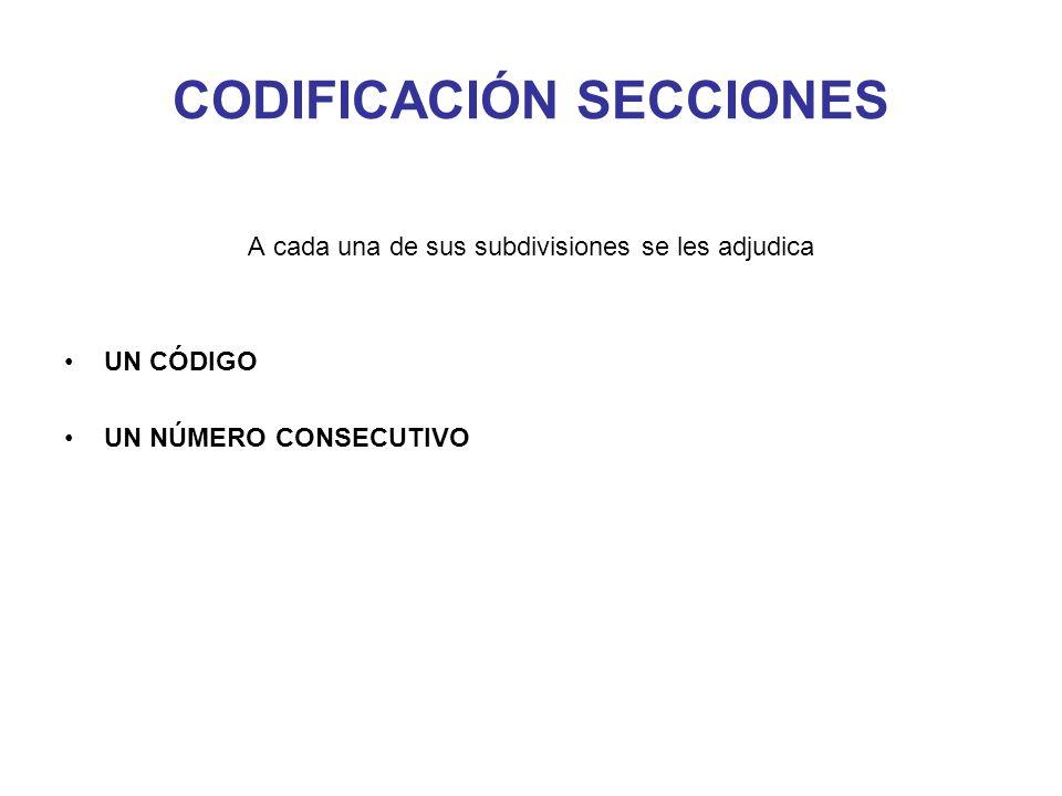 CODIFICACIÓN SECCIONES A cada una de sus subdivisiones se les adjudica UN CÓDIGO UN NÚMERO CONSECUTIVO