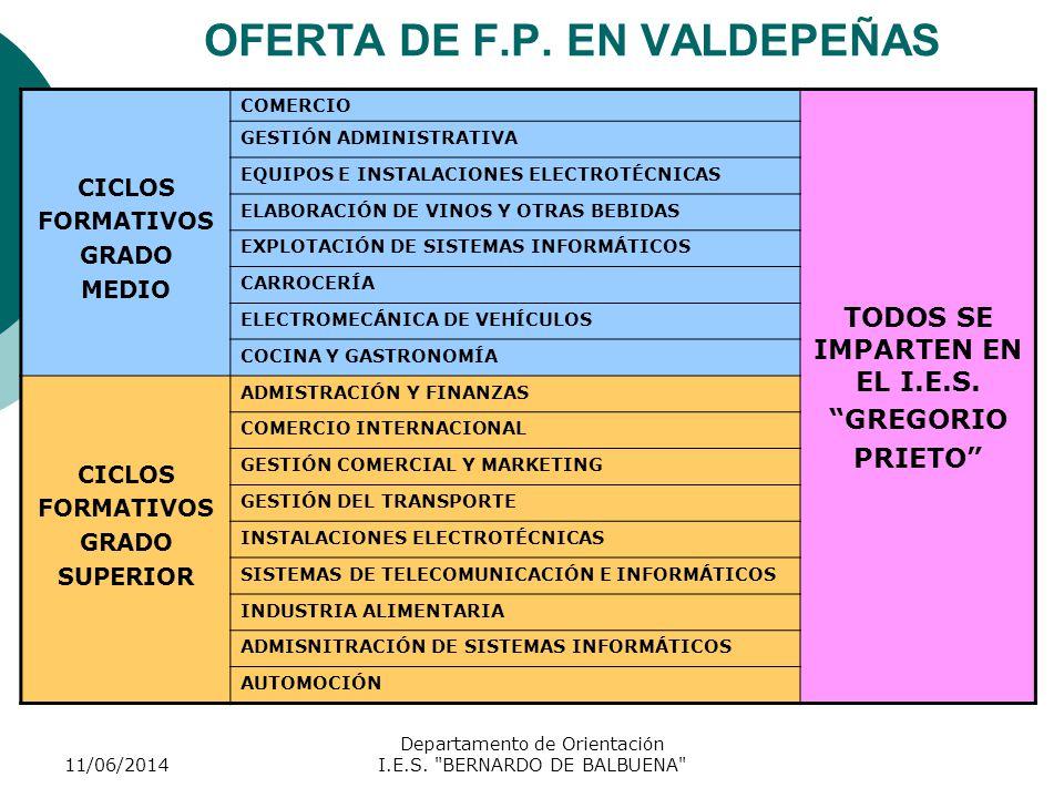 11/06/2014 Departamento de Orientación I.E.S.