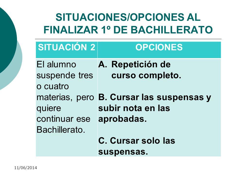 SITUACIONES/OPCIONES AL FINALIZAR 1º DE BACHILLERATO SITUACIÓN 2OPCIONES El alumno suspende tres o cuatro materias, pero quiere continuar ese Bachille