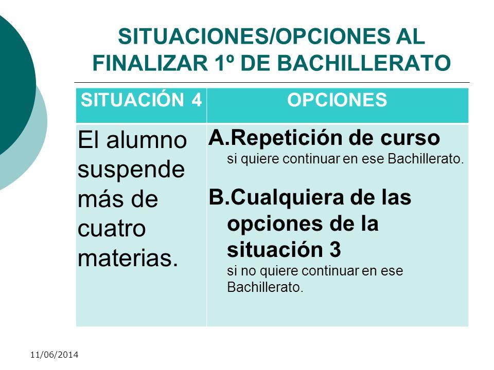 SITUACIONES/OPCIONES AL FINALIZAR 1º DE BACHILLERATO SITUACIÓN 4OPCIONES El alumno suspende más de cuatro materias. A.Repetición de curso si quiere co