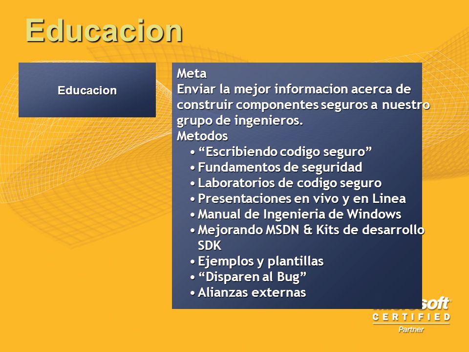 Educacion Meta Enviar la mejor informacion acerca de construir componentes seguros a nuestro grupo de ingenieros. Metodos Escribiendo codigo seguroEsc