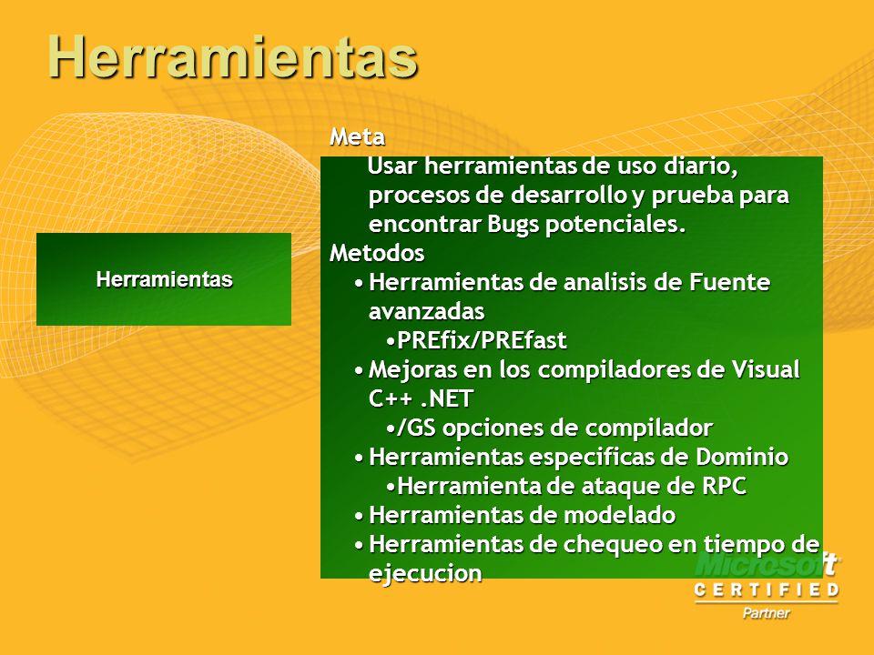Herramientas Meta Usar herramientas de uso diario, procesos de desarrollo y prueba para encontrar Bugs potenciales. Usar herramientas de uso diario, p