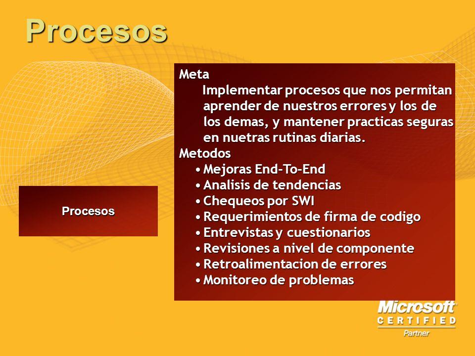 Procesos Meta Implementar procesos que nos permitan aprender de nuestros errores y los de los demas, y mantener practicas seguras en nuetras rutinas d