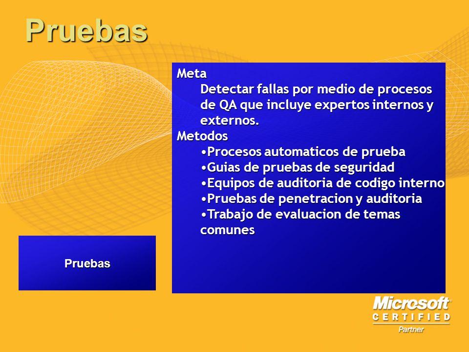Pruebas Meta Detectar fallas por medio de procesos de QA que incluye expertos internos y externos. Metodos Procesos automaticos de pruebaProcesos auto