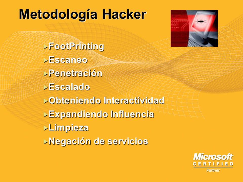 Metodología Hacker FootPrinting FootPrinting Escaneo Escaneo Penetración Penetración Escalado Escalado Obteniendo Interactividad Obteniendo Interactiv