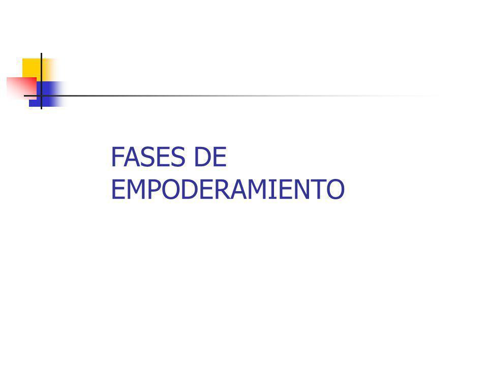 FASES DE EMPODERAMIENTO