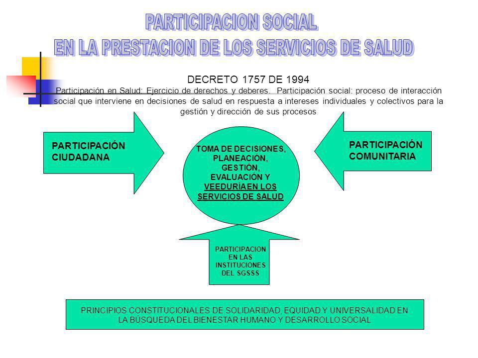 DECRETO 1757 DE 1994 Participación en Salud: Ejercicio de derechos y deberes.