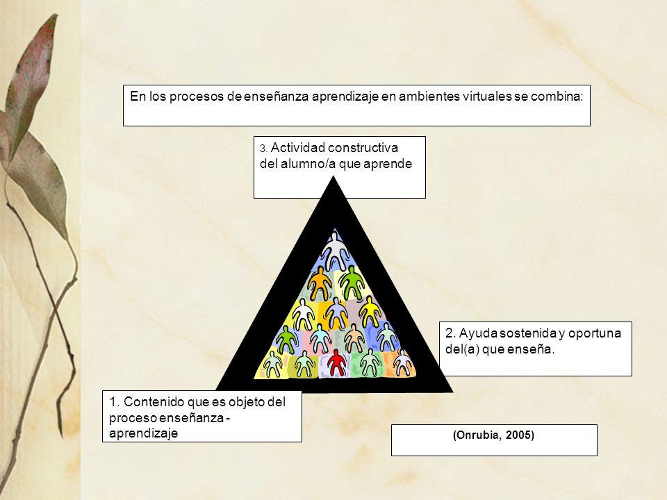 3. Actividad constructiva del alumno/a que aprende En los procesos de enseñanza aprendizaje en ambientes virtuales se combina: 2. Ayuda sostenida y op