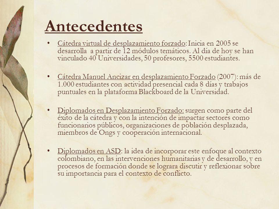 Antecedentes Cátedra virtual de desplazamiento forzado: Inicia en 2005 se desarrolla a partir de 12 módulos temáticos. Al día de hoy se han vinculado