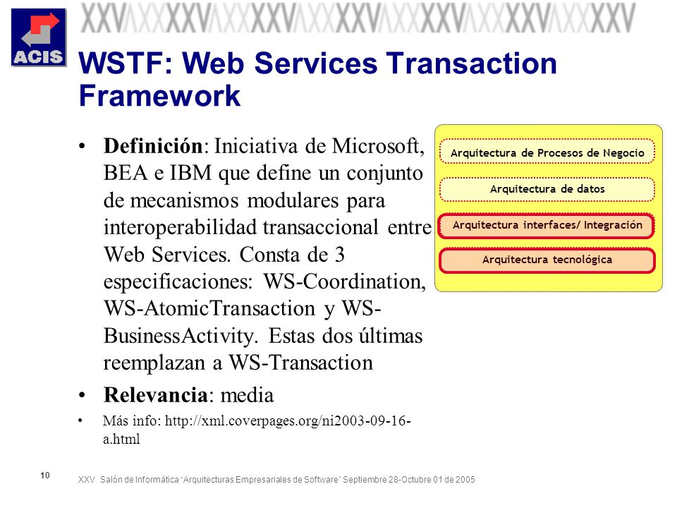 XXV Salón de Informática Arquitecturas Empresariales de Software Septiembre 28-Octubre 01 de 2005 10 WSTF: Web Services Transaction Framework Definici