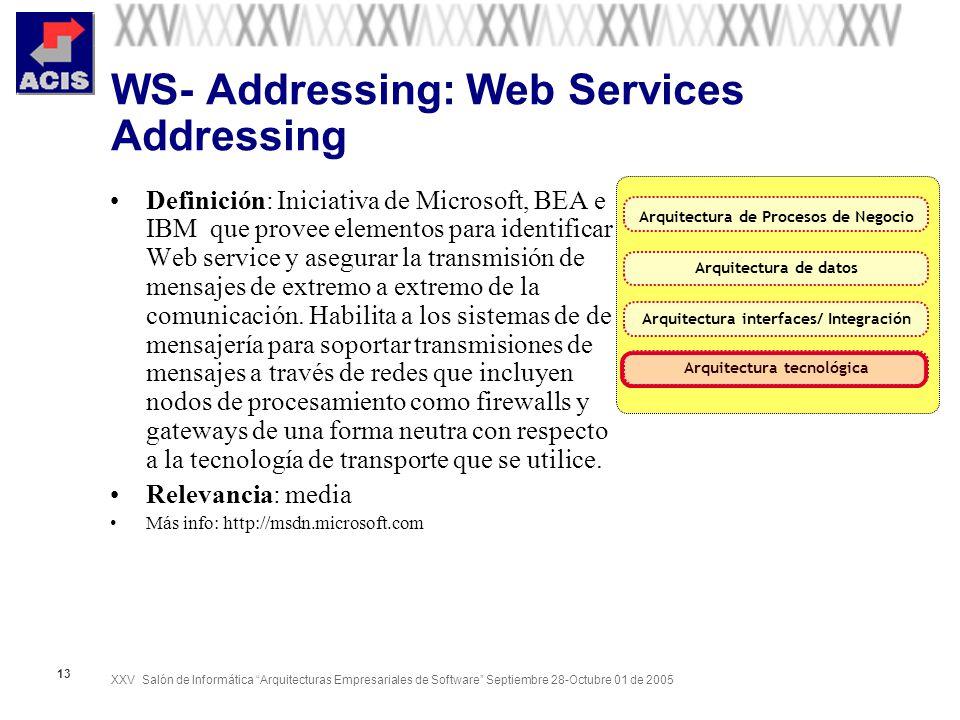 XXV Salón de Informática Arquitecturas Empresariales de Software Septiembre 28-Octubre 01 de 2005 13 WS- Addressing: Web Services Addressing Definició
