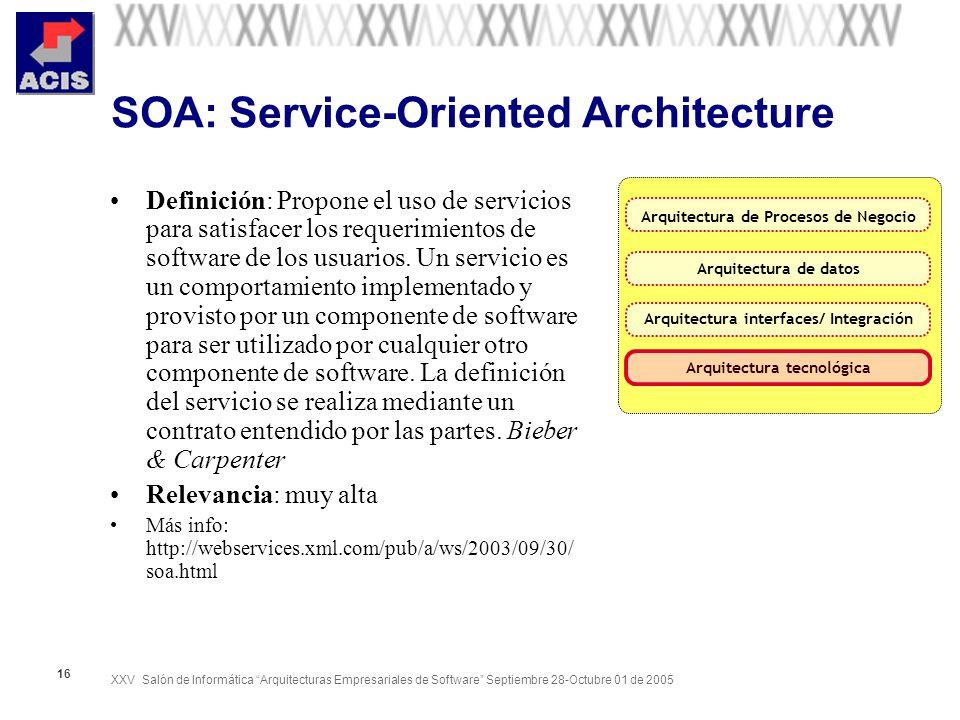 XXV Salón de Informática Arquitecturas Empresariales de Software Septiembre 28-Octubre 01 de 2005 16 Arquitectura de Procesos de Negocio Arquitectura