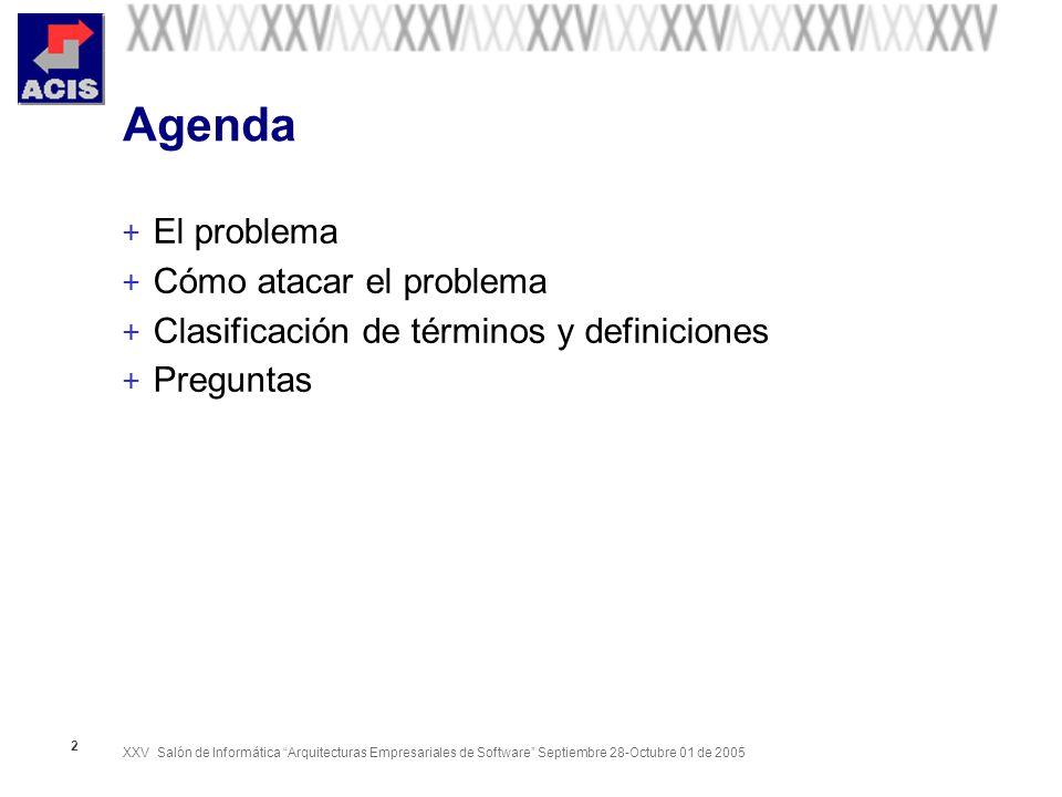 XXV Salón de Informática Arquitecturas Empresariales de Software Septiembre 28-Octubre 01 de 2005 2 Agenda + El problema + Cómo atacar el problema + C