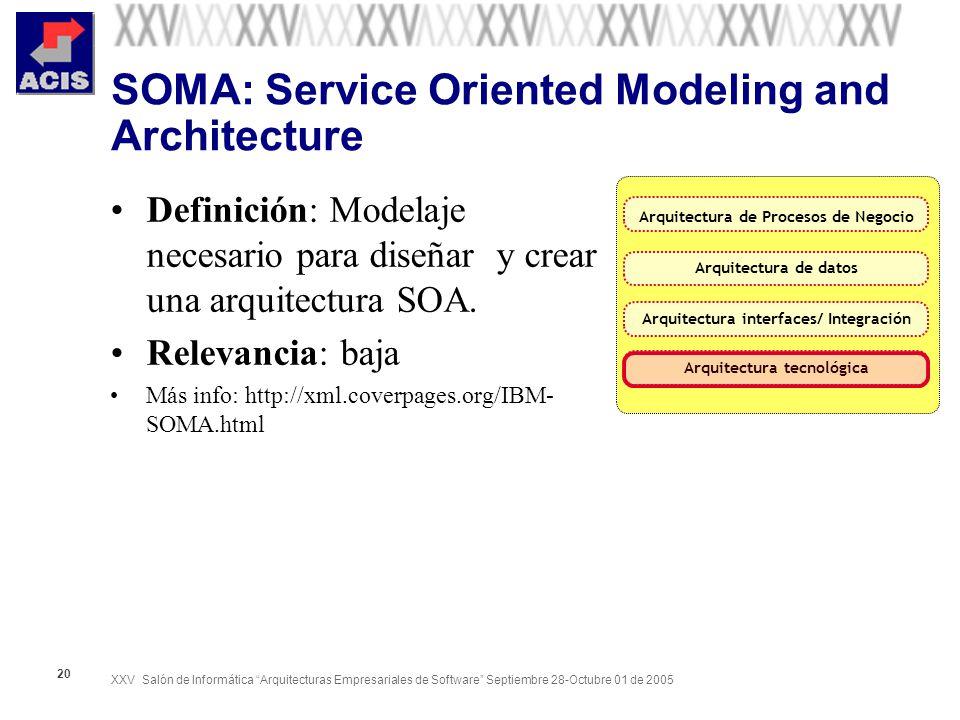 XXV Salón de Informática Arquitecturas Empresariales de Software Septiembre 28-Octubre 01 de 2005 20 SOMA: Service Oriented Modeling and Architecture