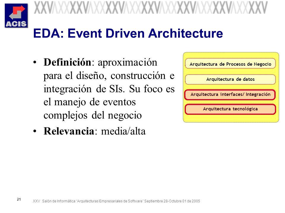 XXV Salón de Informática Arquitecturas Empresariales de Software Septiembre 28-Octubre 01 de 2005 21 EDA: Event Driven Architecture Definición: aproxi