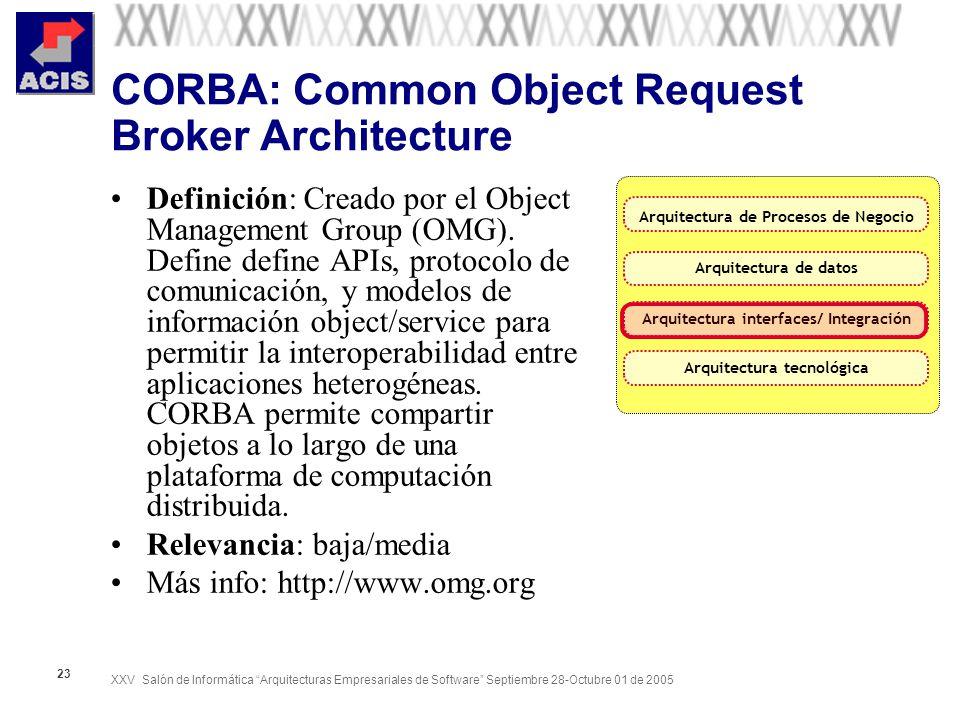 XXV Salón de Informática Arquitecturas Empresariales de Software Septiembre 28-Octubre 01 de 2005 23 CORBA: Common Object Request Broker Architecture