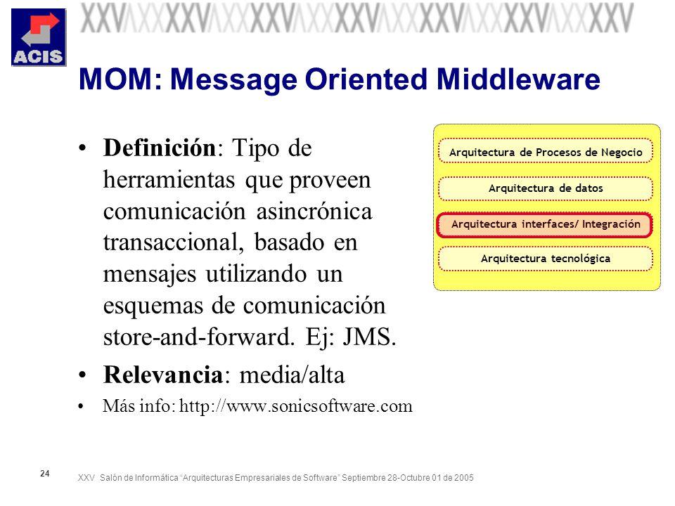 XXV Salón de Informática Arquitecturas Empresariales de Software Septiembre 28-Octubre 01 de 2005 24 MOM: Message Oriented Middleware Definición: Tipo