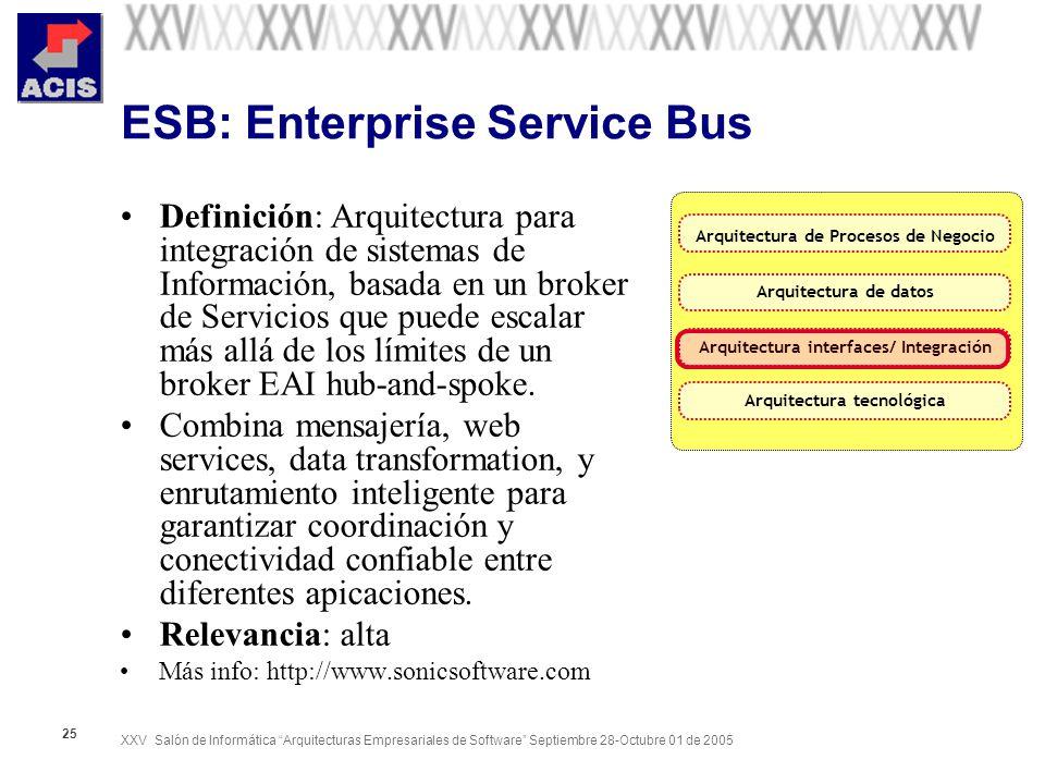 XXV Salón de Informática Arquitecturas Empresariales de Software Septiembre 28-Octubre 01 de 2005 25 ESB: Enterprise Service Bus Definición: Arquitect