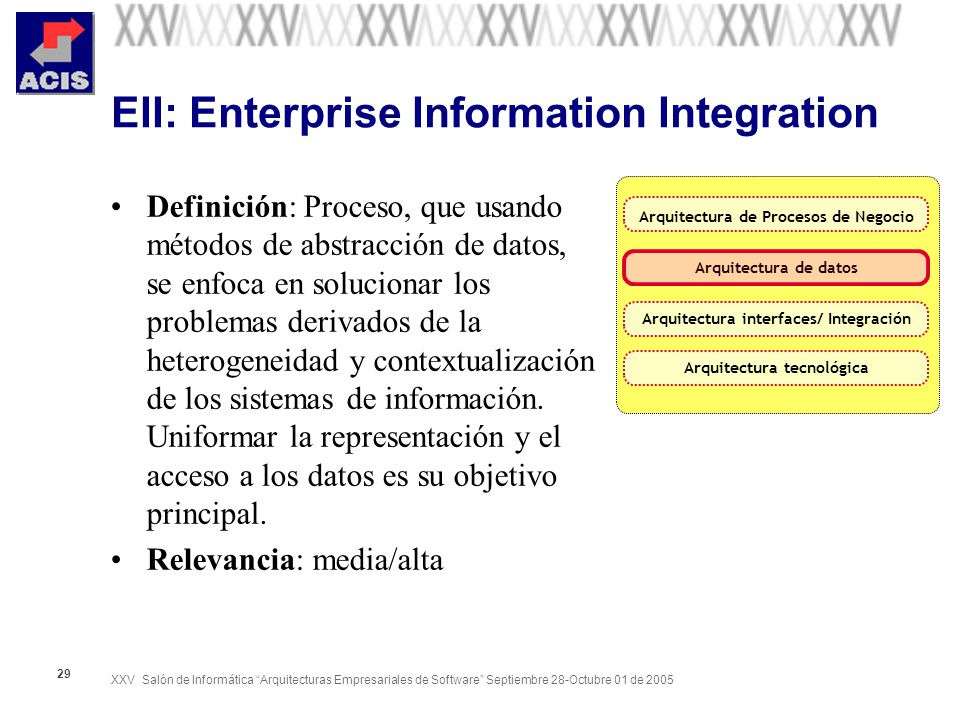 XXV Salón de Informática Arquitecturas Empresariales de Software Septiembre 28-Octubre 01 de 2005 29 EII: Enterprise Information Integration Definició