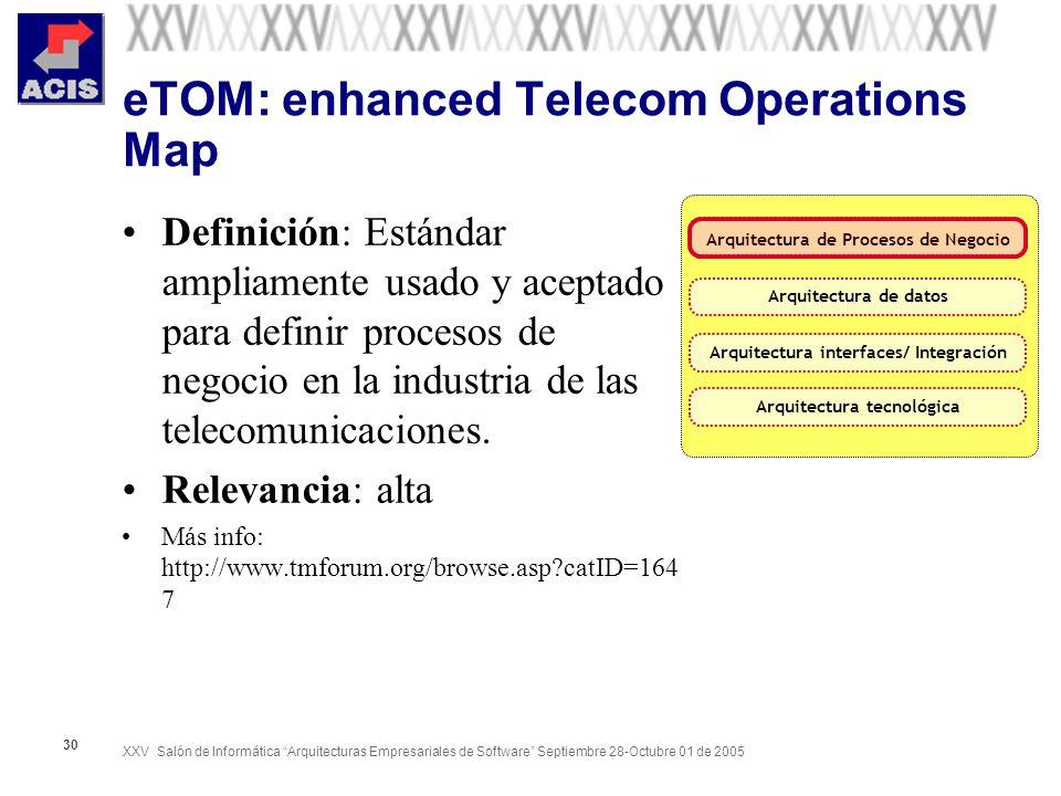 XXV Salón de Informática Arquitecturas Empresariales de Software Septiembre 28-Octubre 01 de 2005 30 eTOM: enhanced Telecom Operations Map Definición: