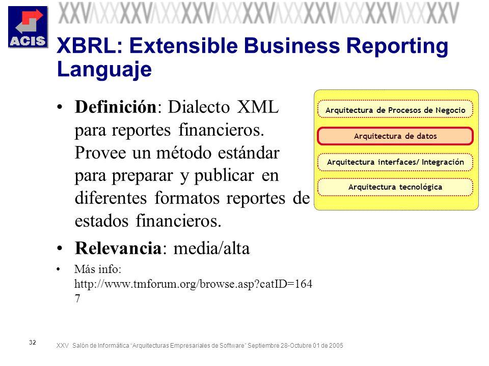 XXV Salón de Informática Arquitecturas Empresariales de Software Septiembre 28-Octubre 01 de 2005 32 XBRL: Extensible Business Reporting Languaje Defi