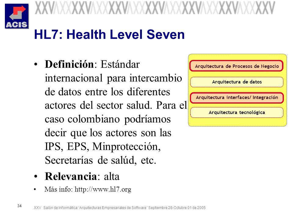 XXV Salón de Informática Arquitecturas Empresariales de Software Septiembre 28-Octubre 01 de 2005 34 HL7: Health Level Seven Definición: Estándar inte
