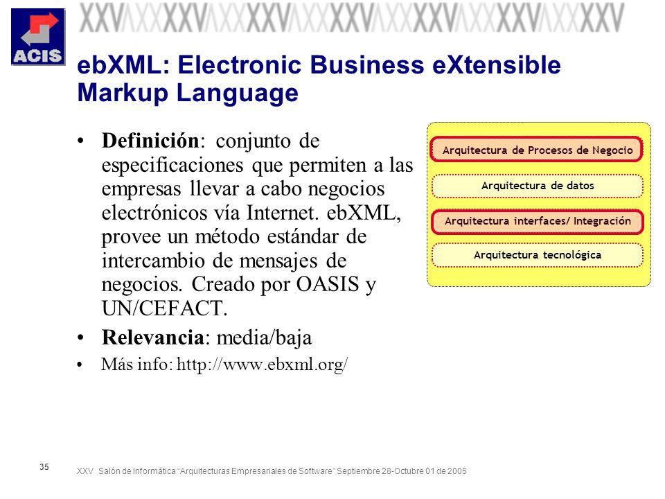 XXV Salón de Informática Arquitecturas Empresariales de Software Septiembre 28-Octubre 01 de 2005 35 ebXML: Electronic Business eXtensible Markup Lang