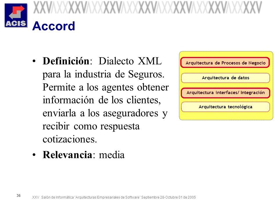 XXV Salón de Informática Arquitecturas Empresariales de Software Septiembre 28-Octubre 01 de 2005 36 Accord Definición: Dialecto XML para la industria