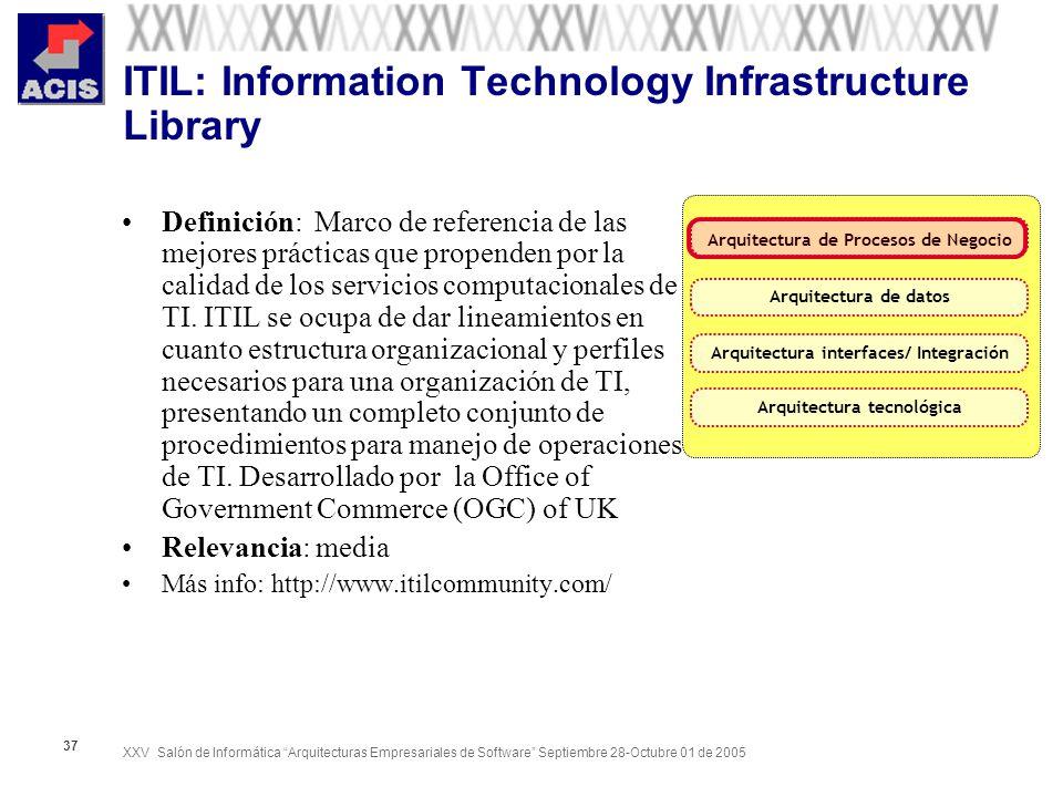 XXV Salón de Informática Arquitecturas Empresariales de Software Septiembre 28-Octubre 01 de 2005 37 ITIL: Information Technology Infrastructure Libra