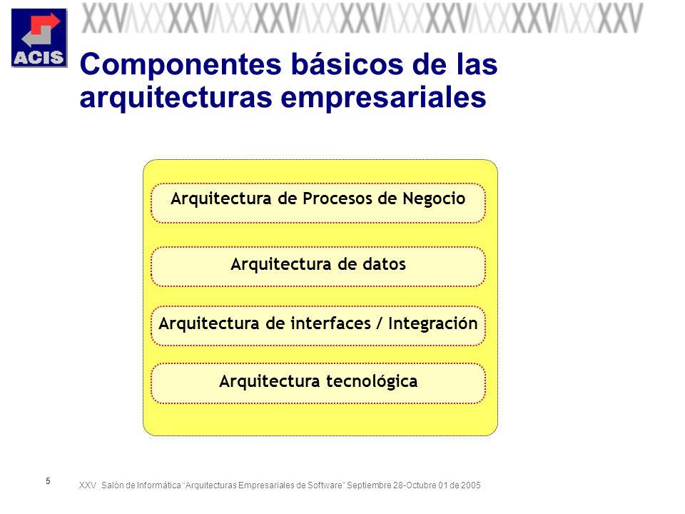 XXV Salón de Informática Arquitecturas Empresariales de Software Septiembre 28-Octubre 01 de 2005 5 Componentes básicos de las arquitecturas empresari