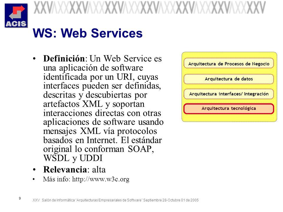 XXV Salón de Informática Arquitecturas Empresariales de Software Septiembre 28-Octubre 01 de 2005 9 WS: Web Services Definición: Un Web Service es una