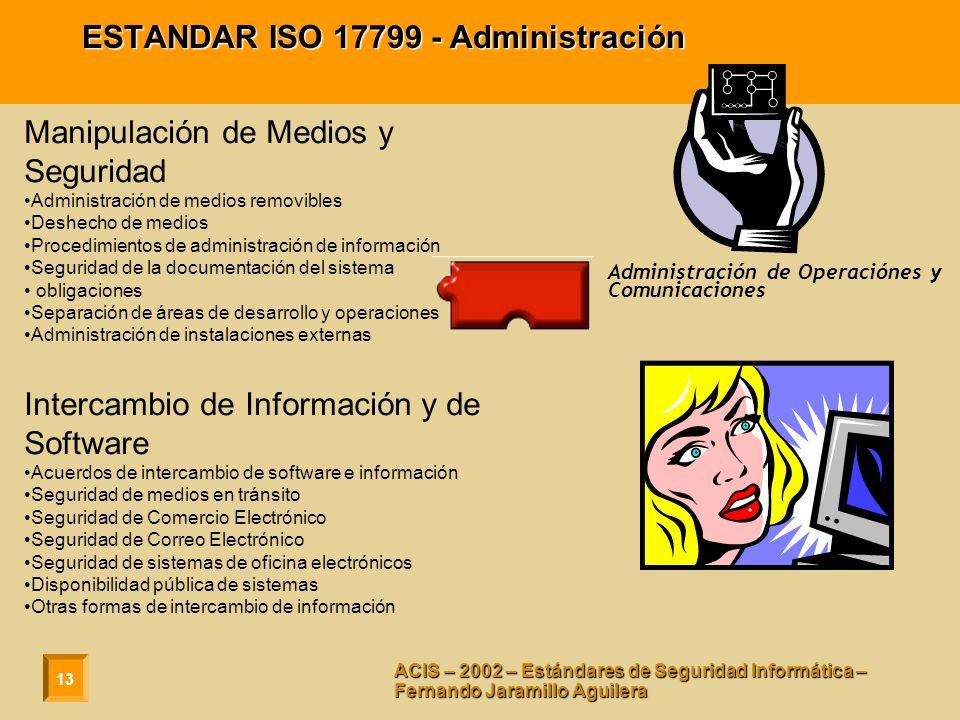 13 ACIS – 2002 – Estándares de Seguridad Informática – Fernando Jaramillo Aguilera ESTANDAR ISO 17799 - Administración Manipulación de Medios y Seguri