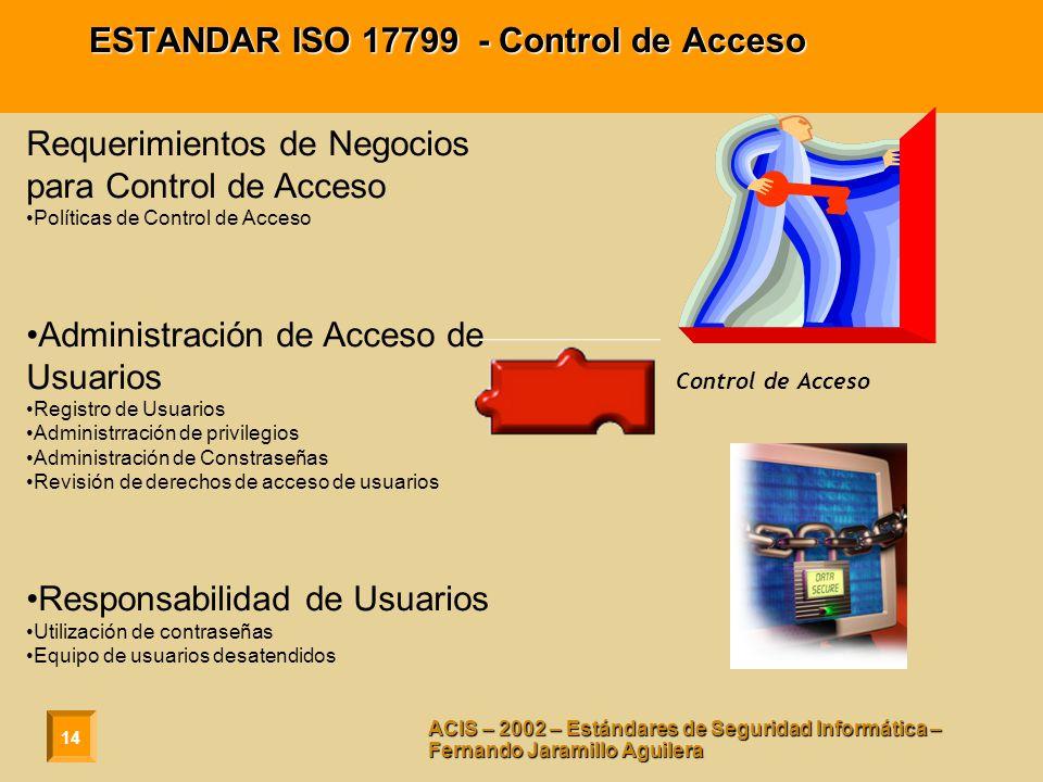 14 ACIS – 2002 – Estándares de Seguridad Informática – Fernando Jaramillo Aguilera ESTANDAR ISO 17799 - Control de Acceso Requerimientos de Negocios para Control de Acceso Políticas de Control de Acceso Administración de Acceso de Usuarios Registro de Usuarios Administrración de privilegios Administración de Constraseñas Revisión de derechos de acceso de usuarios Responsabilidad de Usuarios Utilización de contraseñas Equipo de usuarios desatendidos Control de Acceso