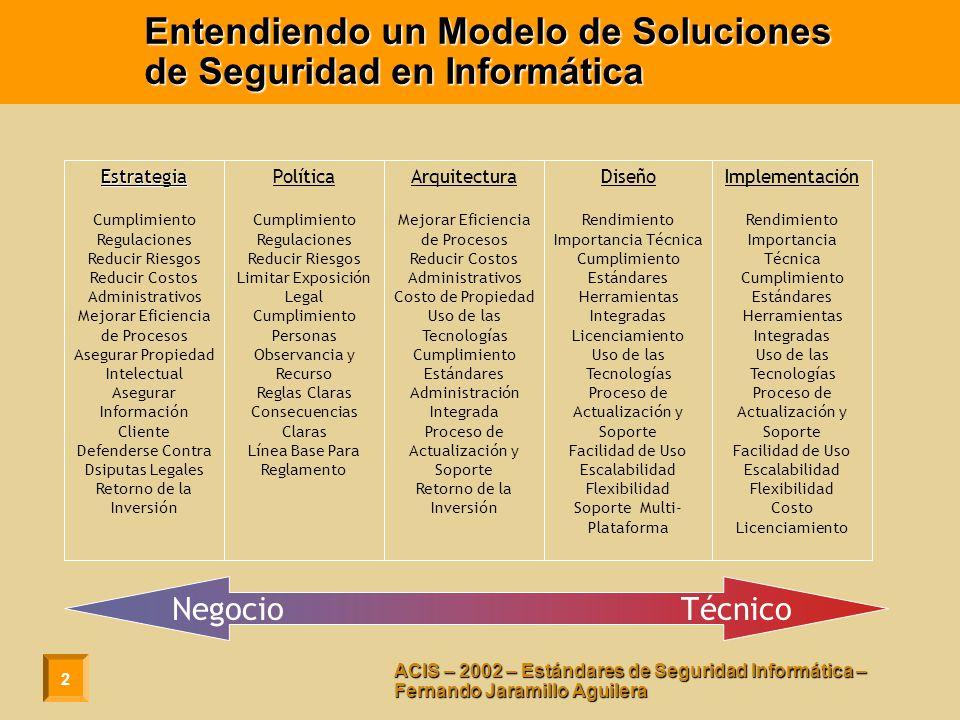 2 ACIS – 2002 – Estándares de Seguridad Informática – Fernando Jaramillo Aguilera Entendiendo un Modelo de Soluciones de Seguridad en Informática Estr