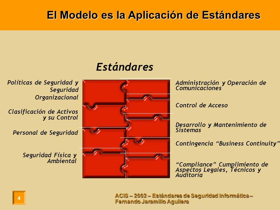 4 ACIS – 2002 – Estándares de Seguridad Informática – Fernando Jaramillo Aguilera Estándares Clasificación de Activos y su Control Personal de Segurid