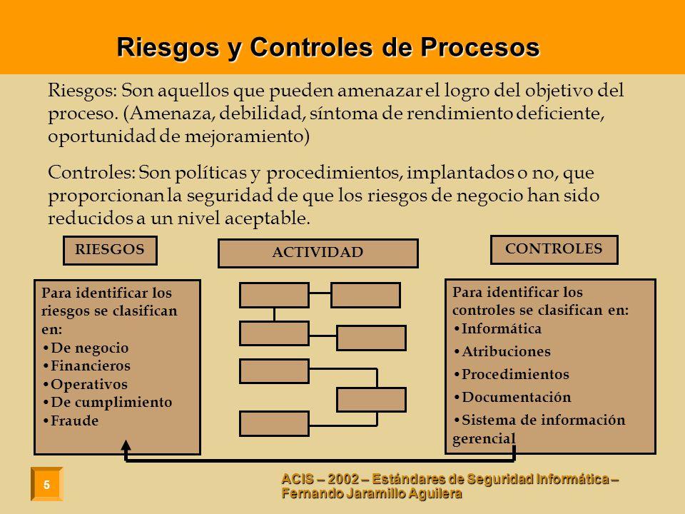 5 ACIS – 2002 – Estándares de Seguridad Informática – Fernando Jaramillo Aguilera Riesgos: Son aquellos que pueden amenazar el logro del objetivo del proceso.