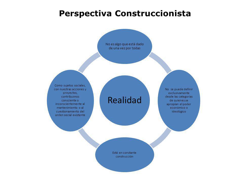PROPUESTA METODOLÓGICA: ConstruccionismoI.A.P CONCIENCIA CRÍTICA PARA LA TRASFORMACIÓN PERSONAL Y COMUNITARIA Problematización