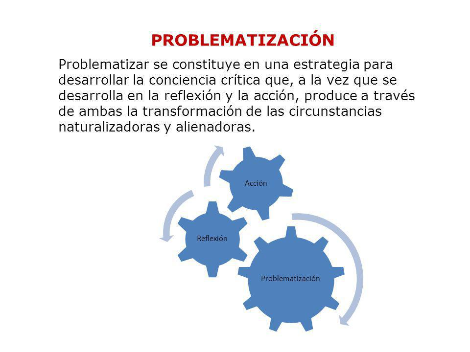Enfoque metodológico, proceso investigativo: combina la investigación social, el trabajo educativo y la producción de conocimiento.